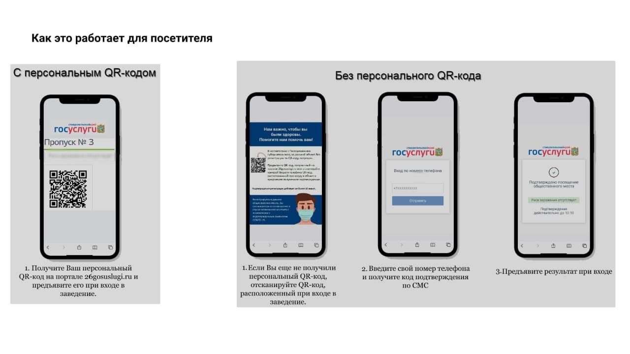 QR-код на Ставрополье. Домик Лермонтова